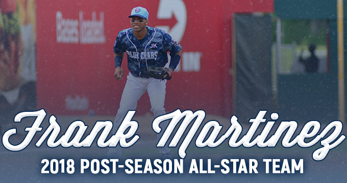Martinez Voted to 2018 Post-Season All-Star Team
