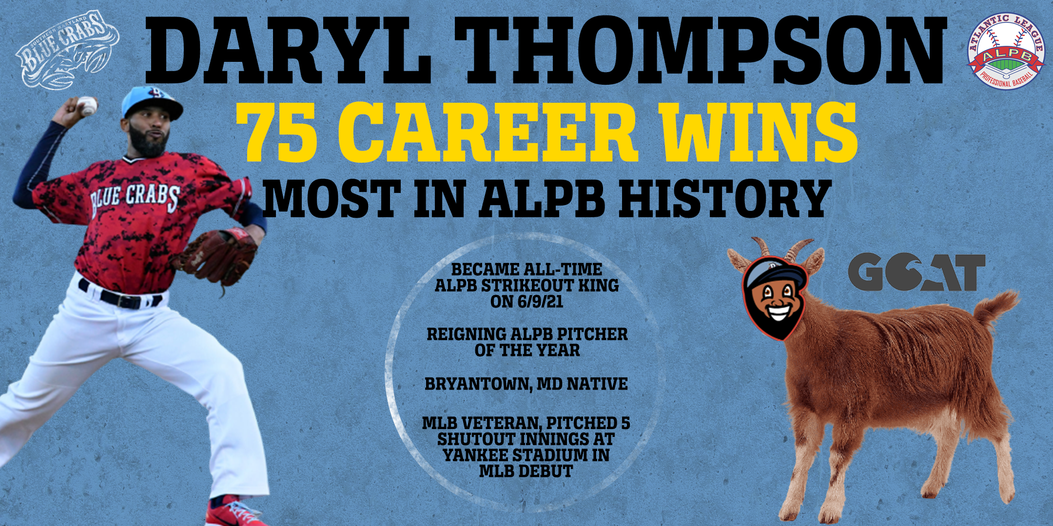 Daryl Thompson Becomes All-Time ALPB Wins, Strikeouts King